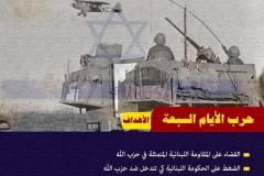 حرب الأیام السبعة / الأهداف